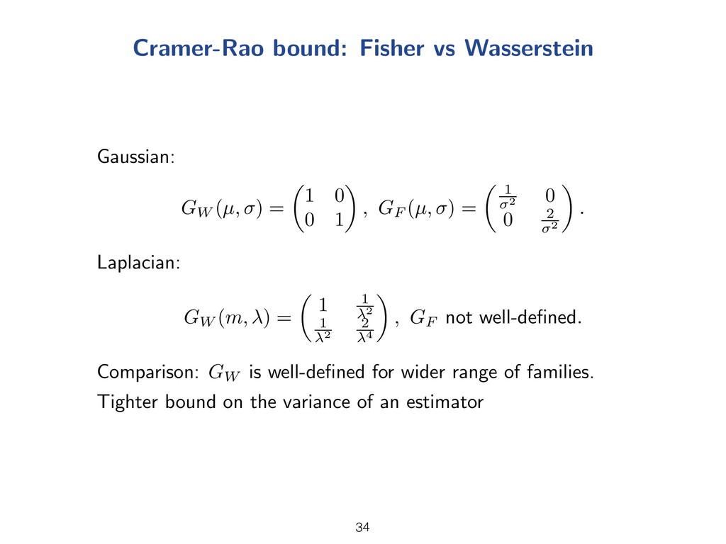 Cramer-Rao bound: Fisher vs Wasserstein Gaussia...
