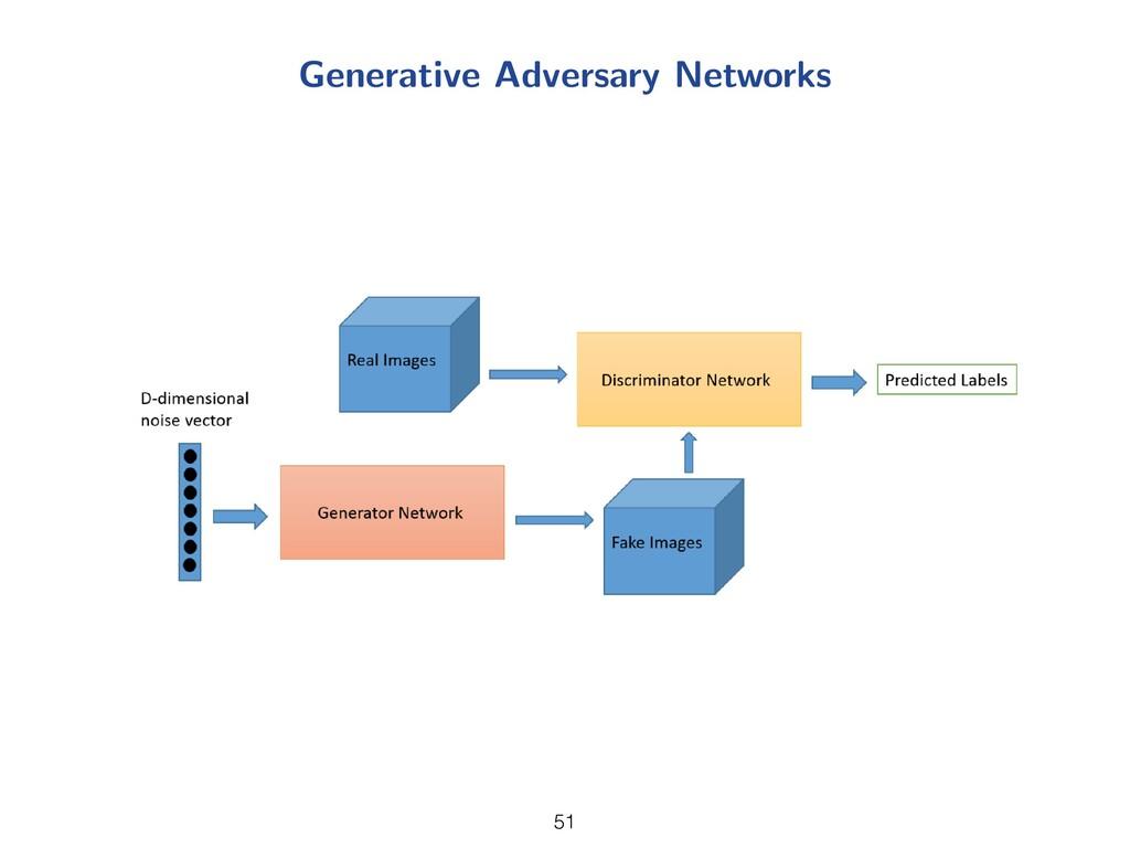 Generative Adversary Networks 50 51