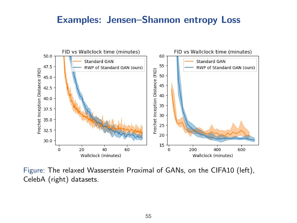 Examples: Jensen–Shannon entropy Loss Figure: T...