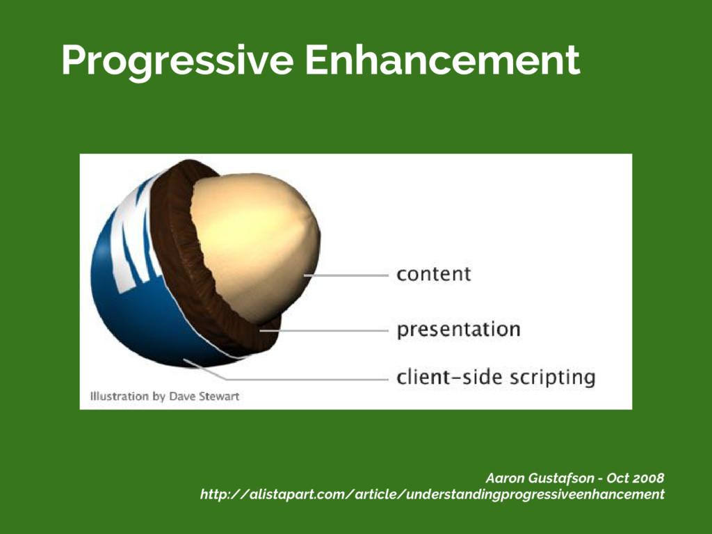 Progressive Enhancement Aaron Gustafson - Oct 2...
