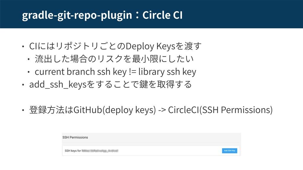 gradle-git-repo-plugin Circle CI CI Deploy Keys...