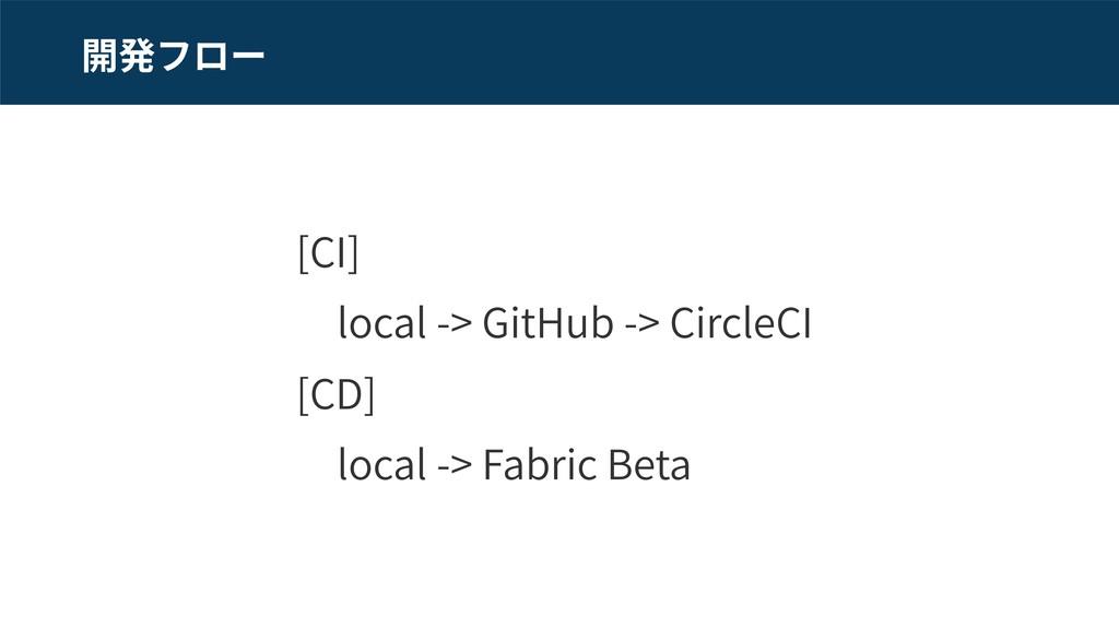 [CI] local -> GitHub -> CircleCI [CD] local -> ...