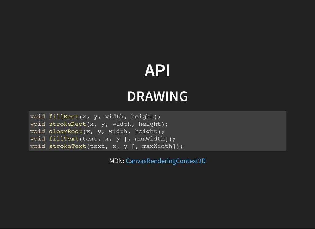 API DRAWING v o i d f i l l R e c t ( x , y , w...