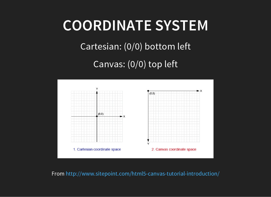 COORDINATE SYSTEM Cartesian: (0/0) bottom left ...
