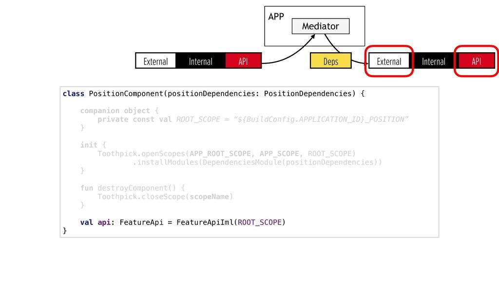 External Internal API APP Mediator External Int...