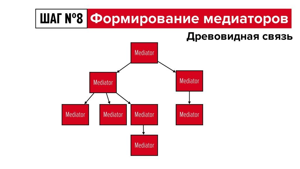 Mediator Mediator Mediator Mediator Mediator Me...