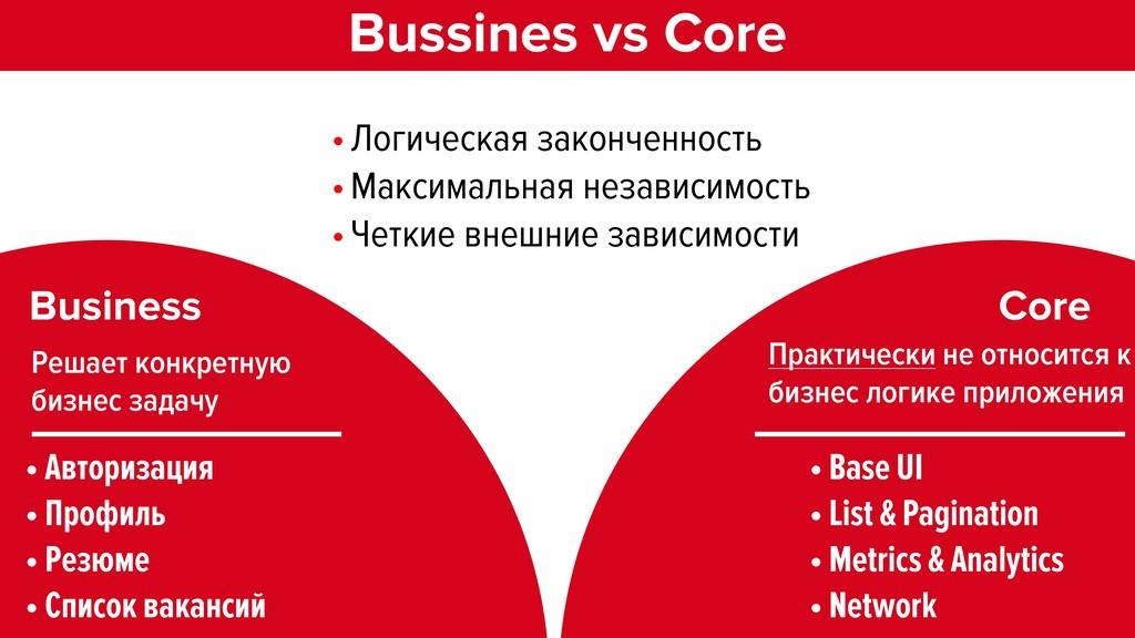 Bussines vs Core Business Core •Логическая зако...
