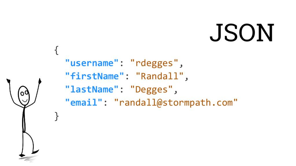 """{ """"username"""": """"rdegges"""", """"firstName"""": """"Randall""""..."""