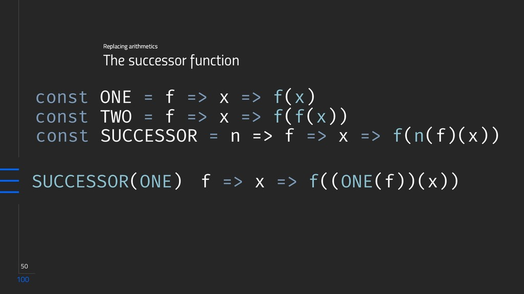 100 50 The successor function Replacing arithme...