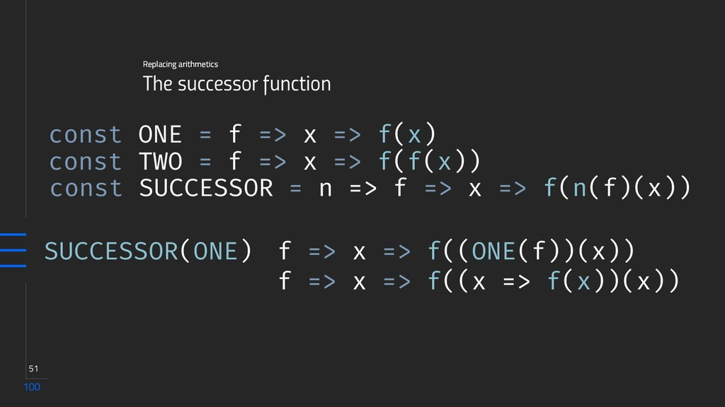 100 51 The successor function Replacing arithme...