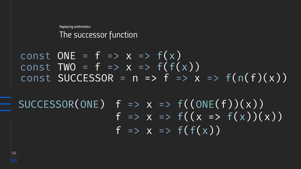 100 52 The successor function Replacing arithme...