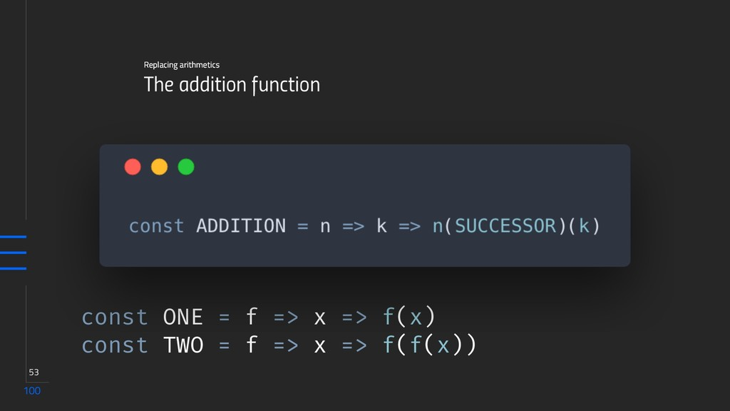 100 53 The addition function Replacing arithmet...