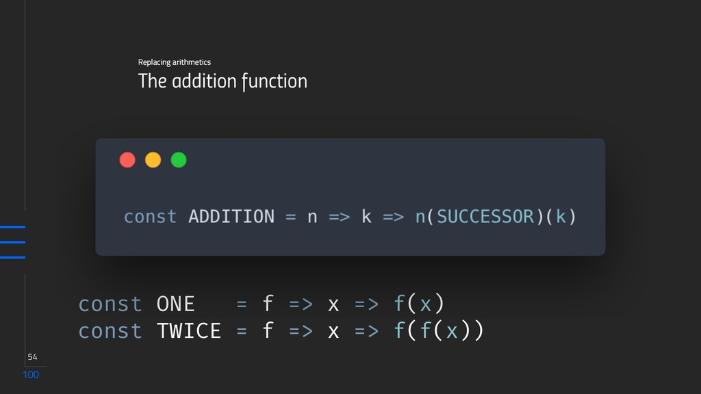 100 54 The addition function Replacing arithmet...