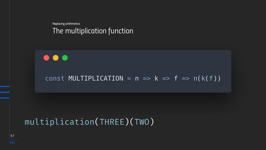 100 57 The multiplication function Replacing ar...