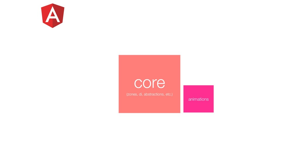 core (zones, di, abstractions, etc.) animations