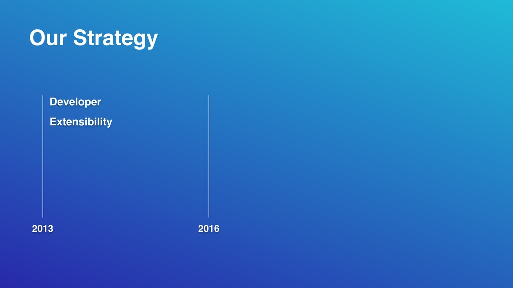 Our Strategy 2016 Developer 2013 Extensibility