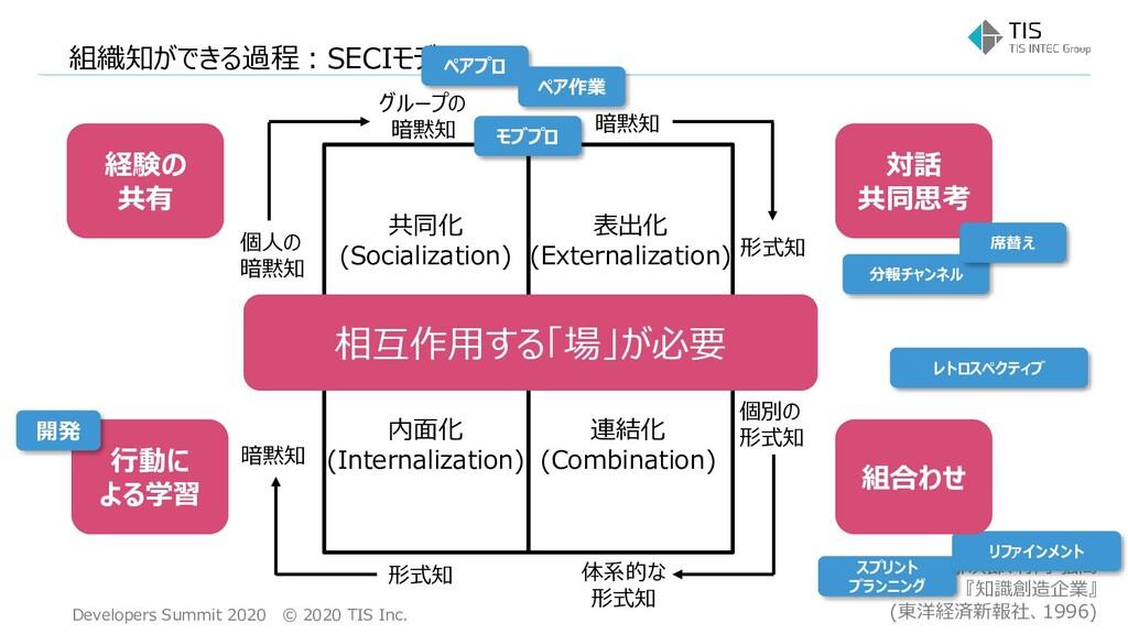 Developers Summit 2020 © 2020 TIS Inc. 野中 郁次郎、竹...