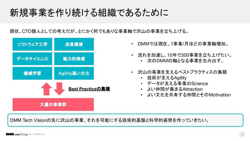 © DMM.com 新規事業を作り続ける組織であるために 現状、CTO個人としての考えだが、と...