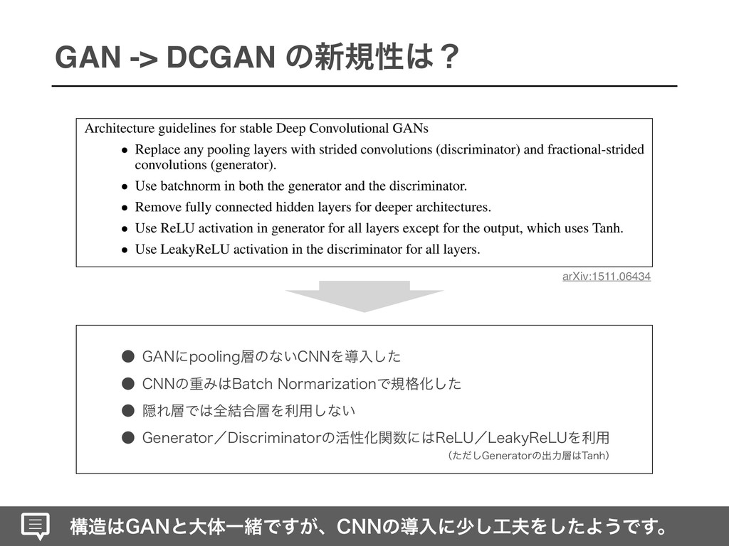 """GAN -> DCGAN ͷ৽نੑʁ ߏ(""""/ͱେମҰॹͰ͕͢ɺ$//ͷಋೖʹগ͠Λ..."""