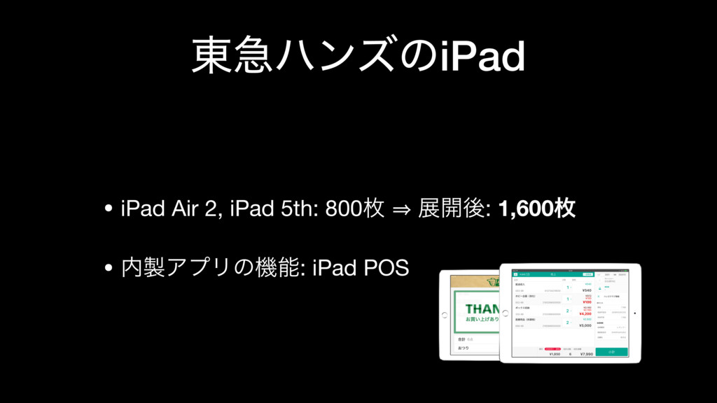౦ٸϋϯζͷiPad • iPad Air 2, iPad 5th: 800ຕ 㱺 ల։ޙ: ...