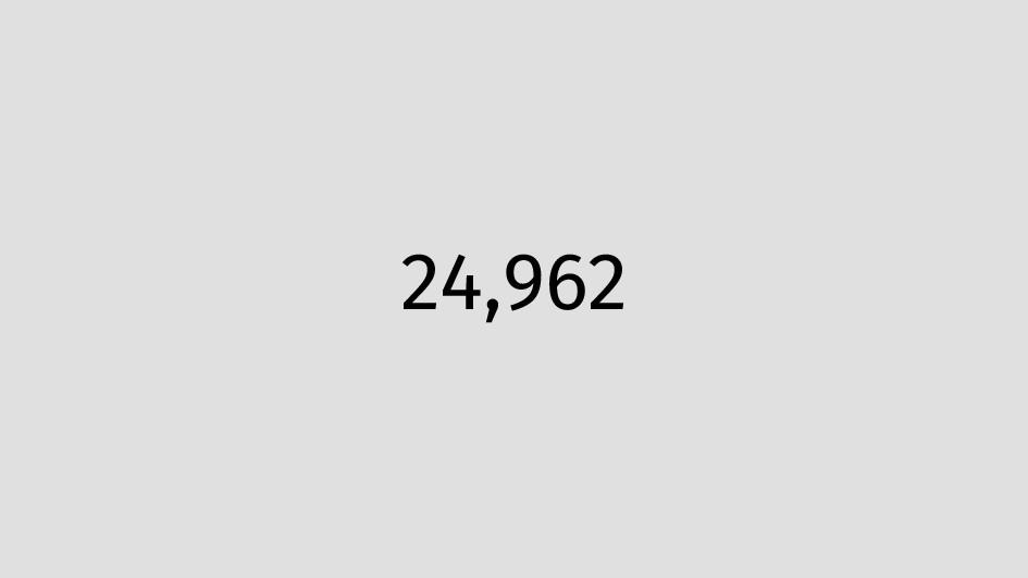24,962
