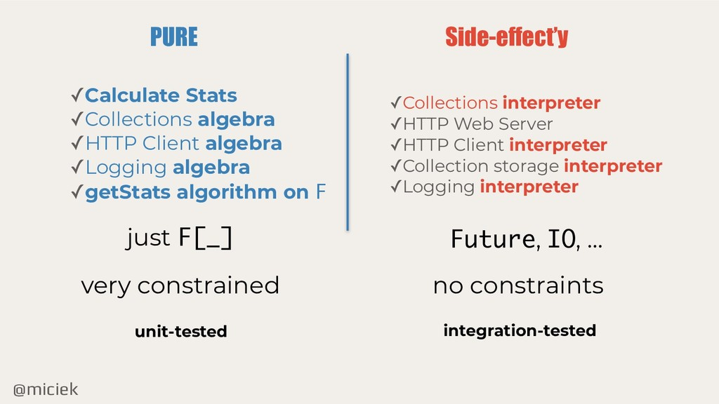 @miciek PURE ✓Collections interpreter ✓HTTP Web...