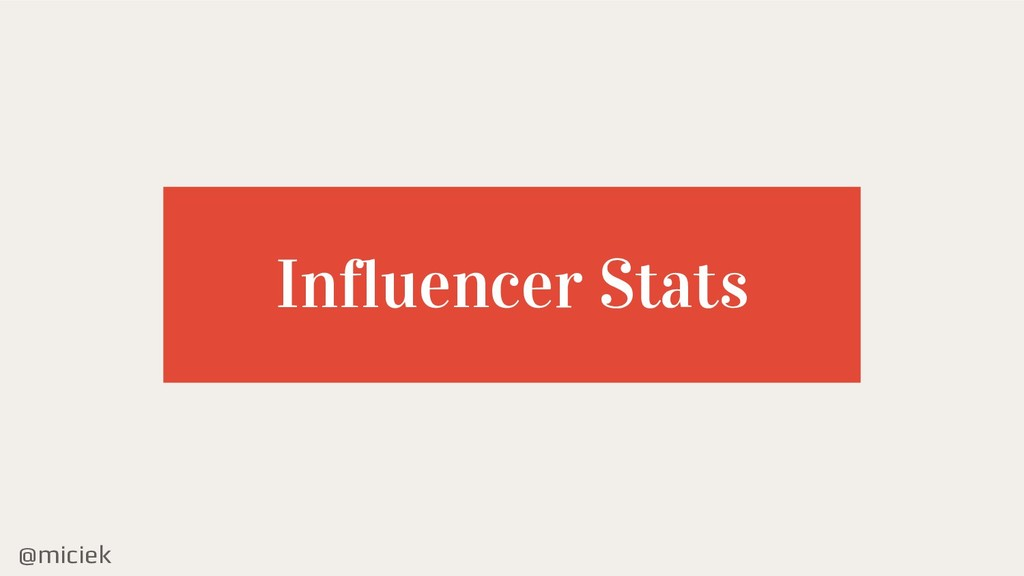 @miciek Influencer Stats