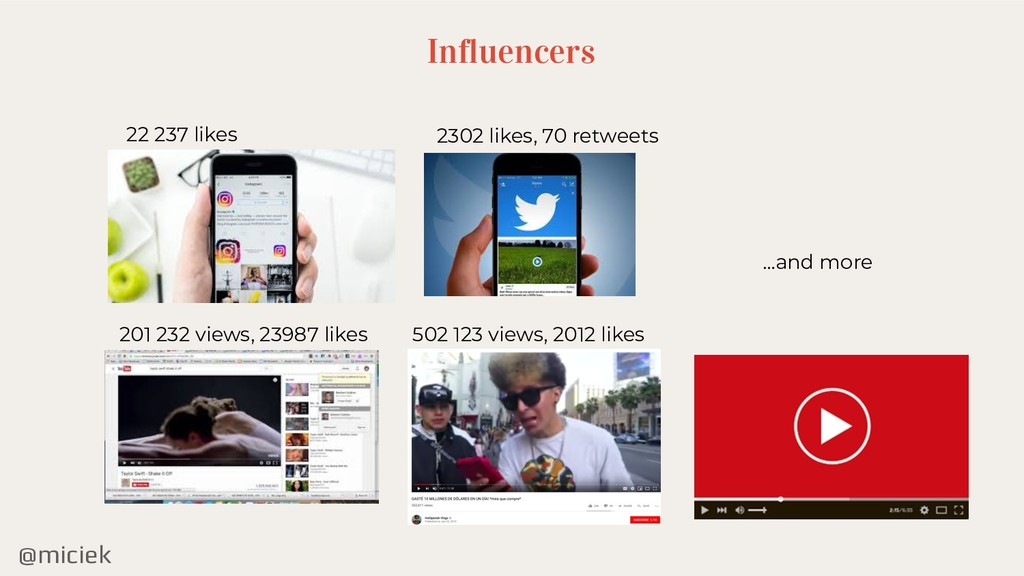 @miciek Influencers 22 237 likes 2302 likes, 70...