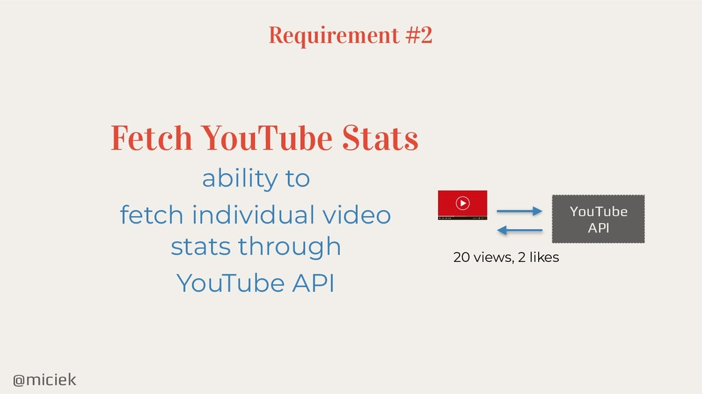 @miciek Requirement #2 Fetch YouTube Stats abil...