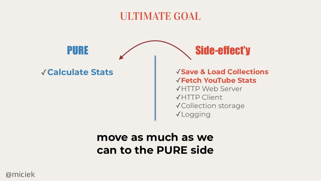 @miciek PURE ✓Save & Load Collections ✓Fetch Yo...