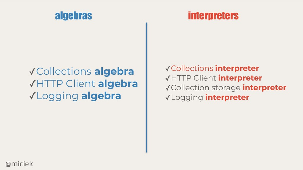 @miciek algebras ✓Collections interpreter ✓HTTP...