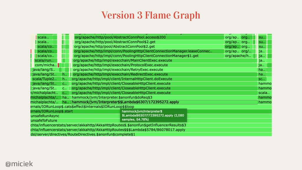 @miciek Version 3 Flame Graph