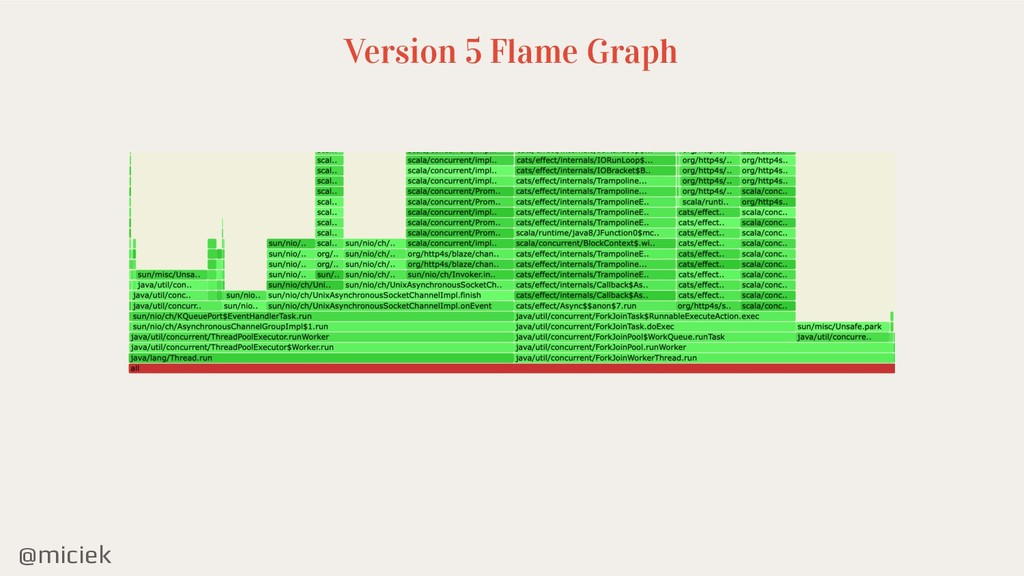 @miciek Version 5 Flame Graph