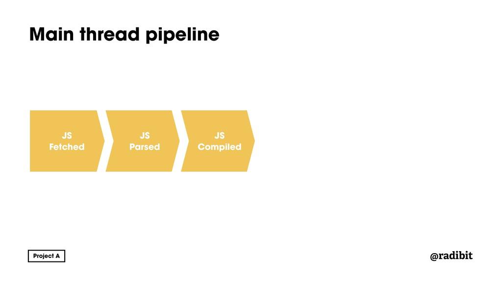 @radibit Main thread pipeline JS Fetched JS Par...