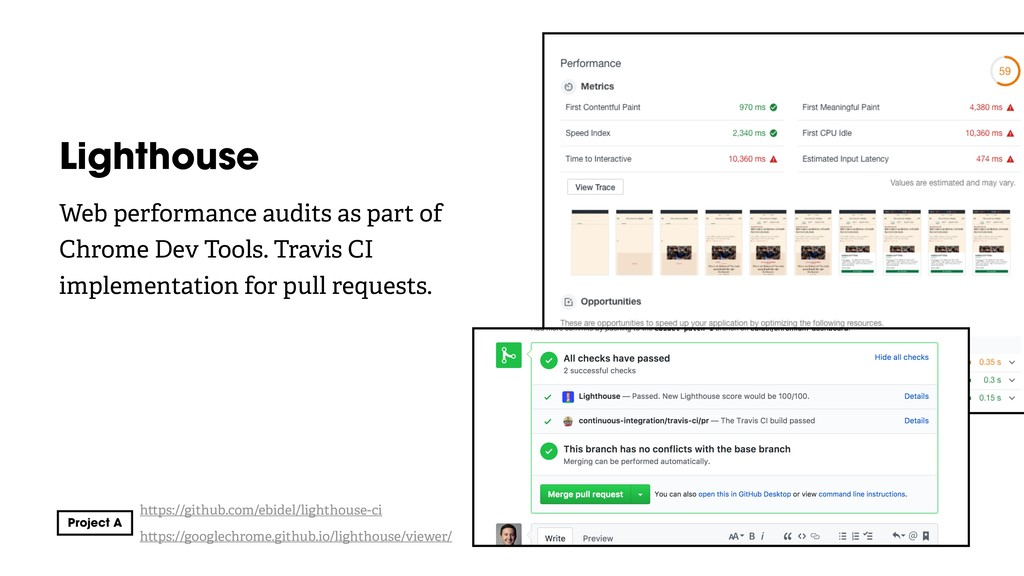 Lighthouse Web performance audits as part of Ch...