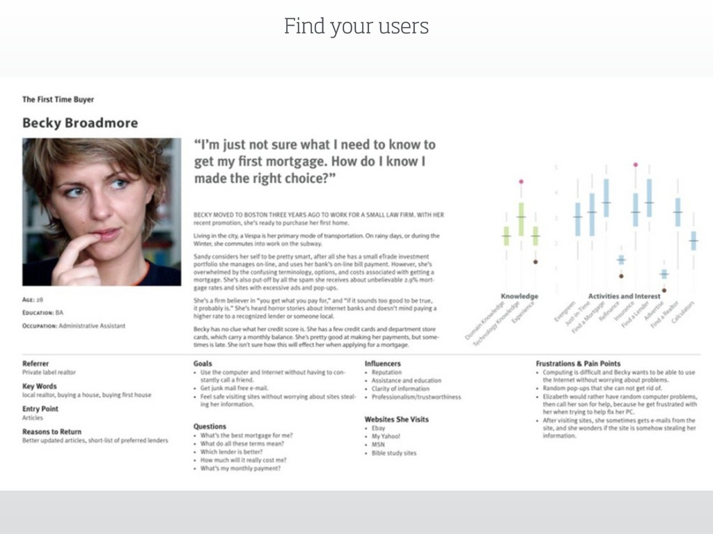 Find your users