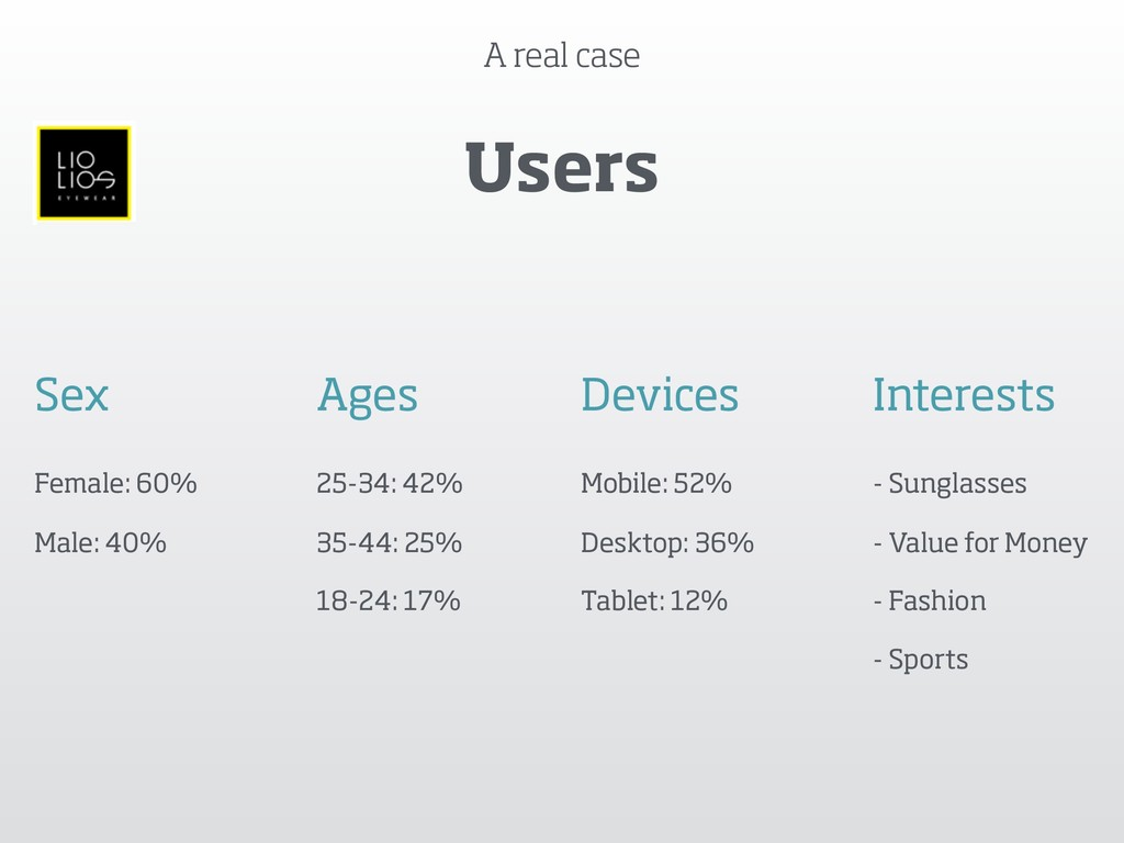 A real case Users Sex Female: 60% Male: 40% A...