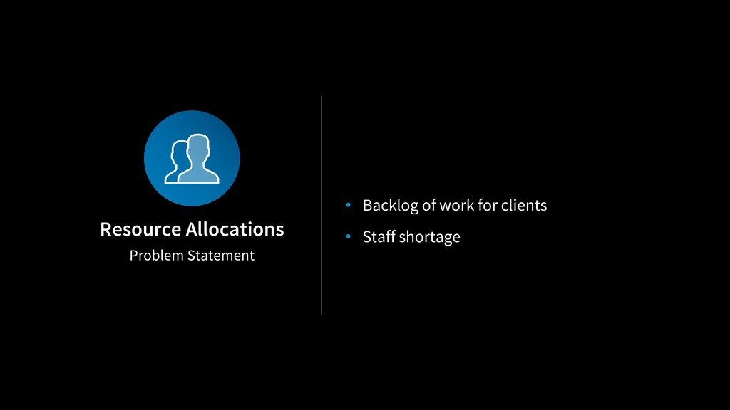 Problem Statement Resource Allocations • Backlo...