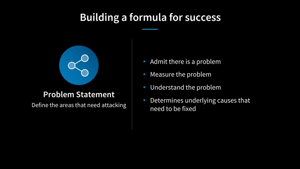 Define the areas that need attacking Problem St...