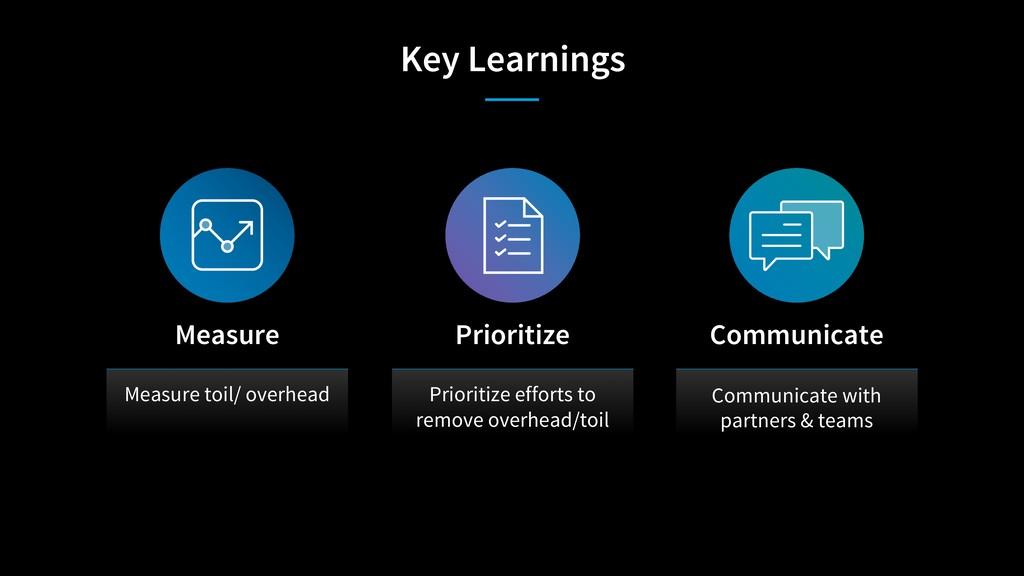 Key Learnings Measure toil/ overhead Measure Pr...