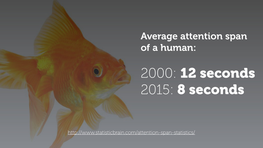 Average attention span of a human: 2000: 12 sec...
