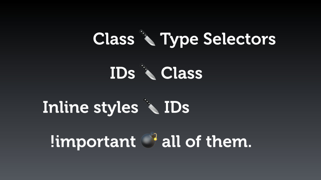 Class  Type Selectors IDs  Class Inline styles ...