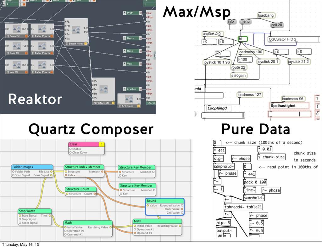 Quartz Composer Pure Data Max/Msp Reaktor Thurs...