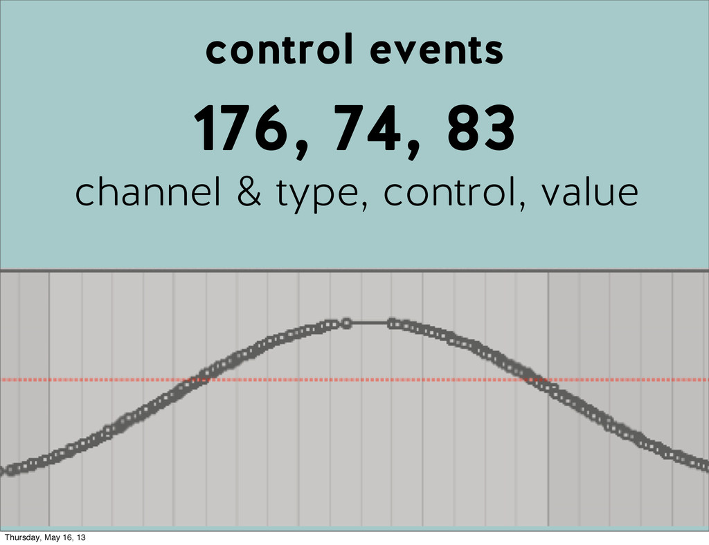 control events 176, 74, 83 channel & type, cont...