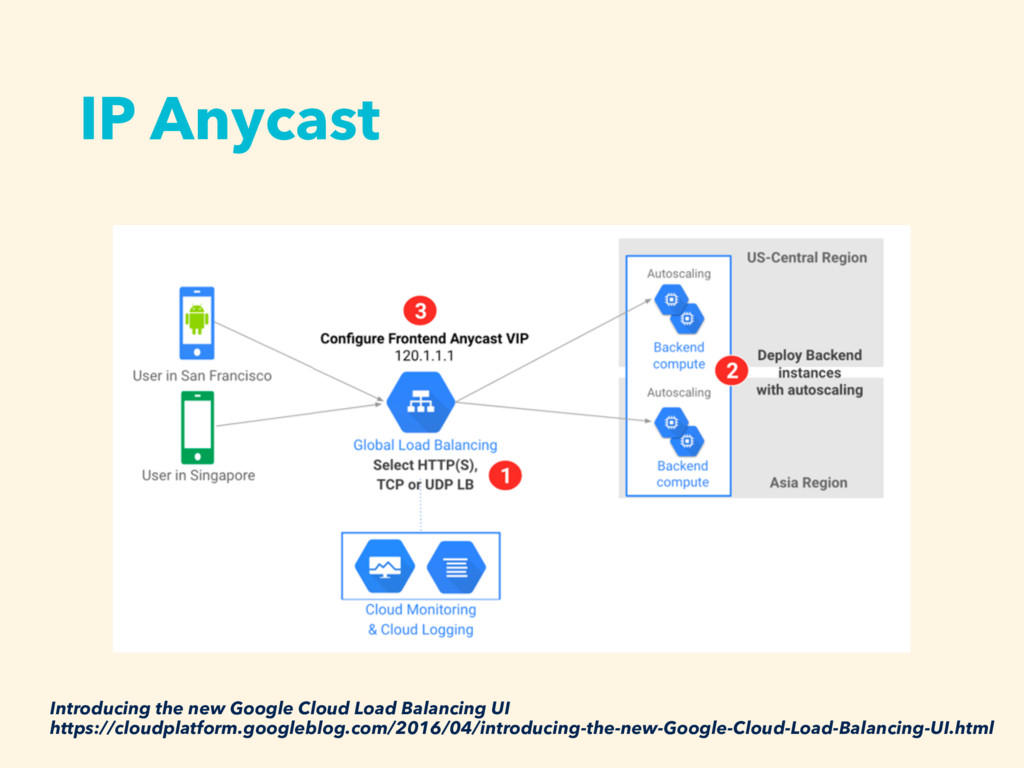 IP Anycast Introducing the new Google Cloud Loa...