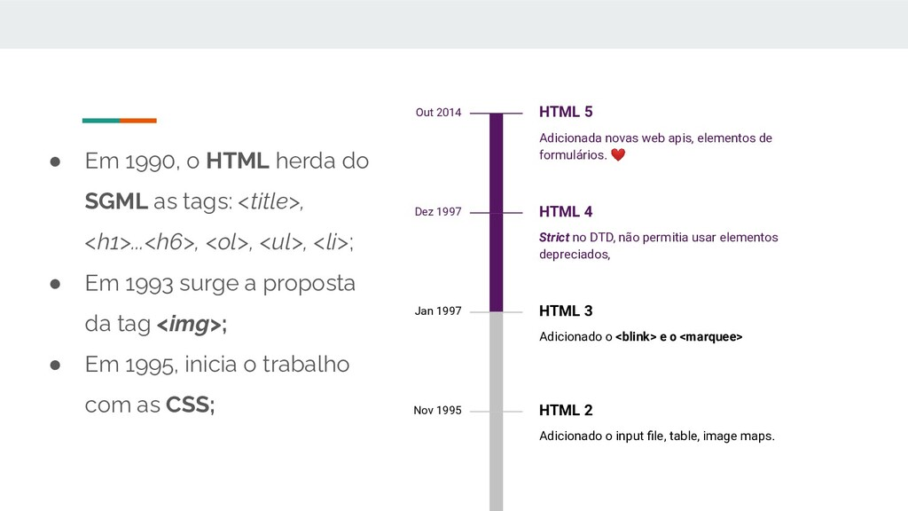 HTML 5 Adicionada novas web apis, elementos de ...