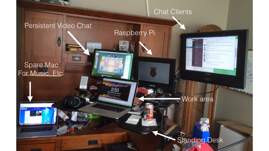 Persistent Video Chat Chat Clients Raspberry Pi...