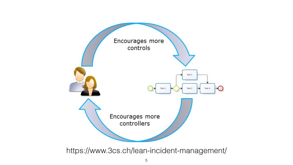 5 https://www.3cs.ch/lean-incident-management/
