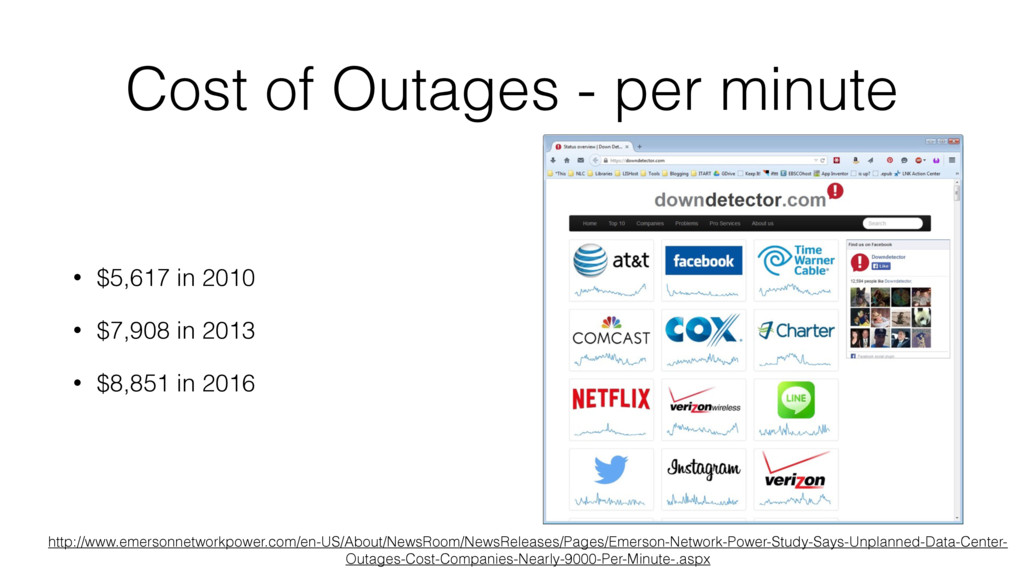 Cost of Outages - per minute • $5,617 in 2010 •...
