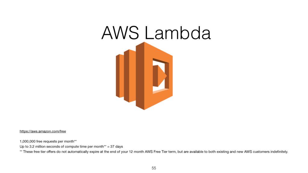 AWS Lambda 55 https://aws.amazon.com/free  1,00...